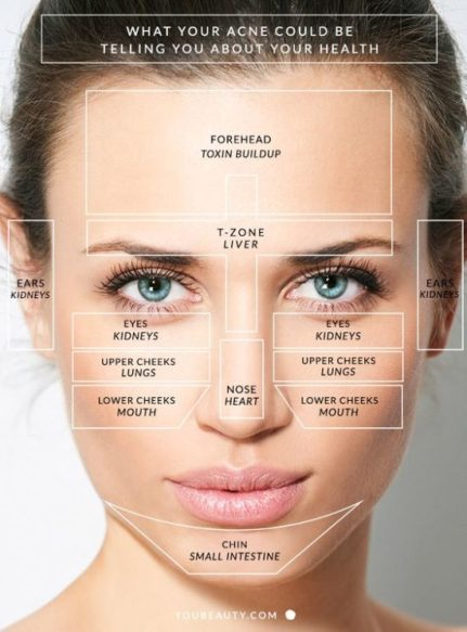 What-your-skin-is-telling-you-about-your-health-550x744.jpg