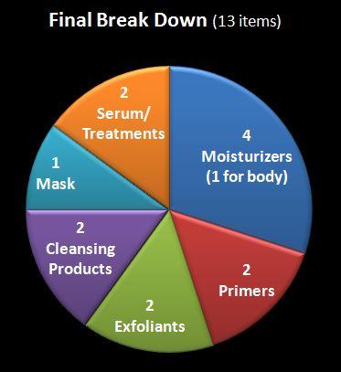 Final break down.JPG